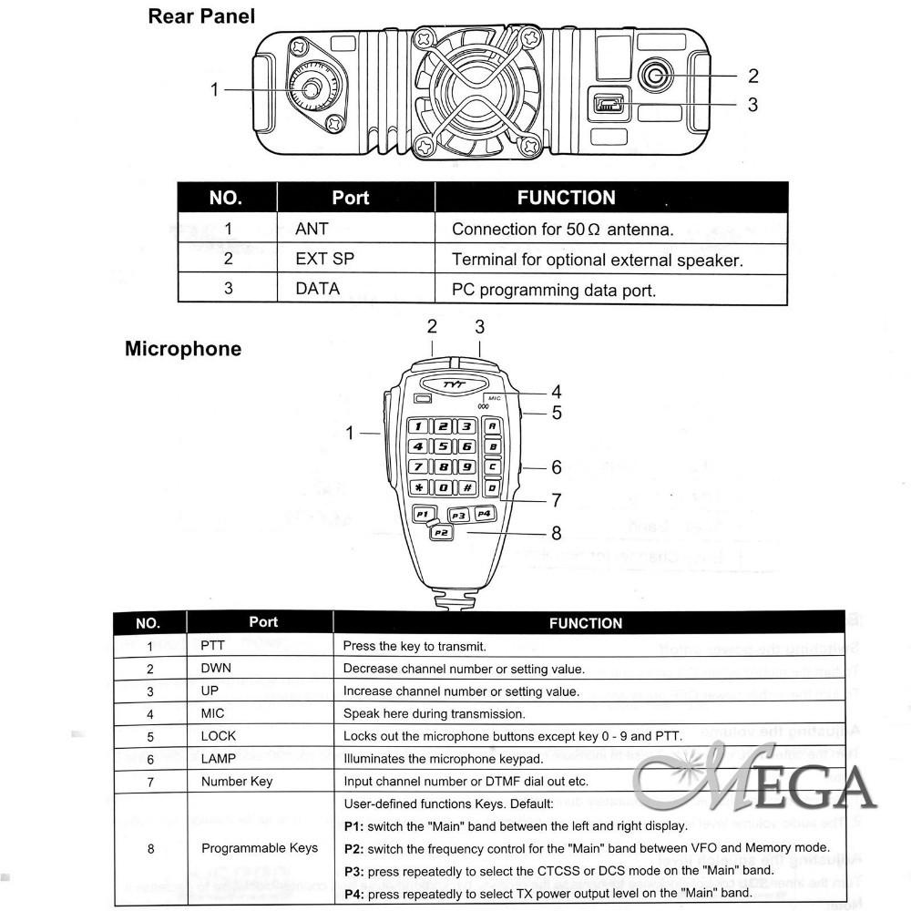 Tyt Mic Wiring - 4.1.partnerkomp.de • Co Mic Wiring Diagram on mic in hand, schematic diagrams, mic xlr diagram, mic clipart, linear diagrams,
