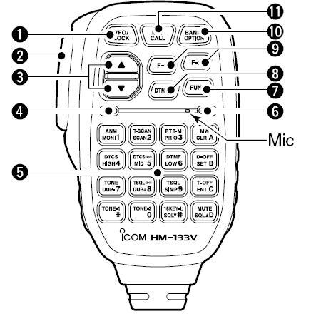 Icom v8000 rear panel