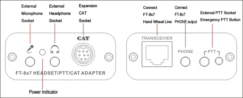 Yaesu Ft Headphone  Microphone  Cat